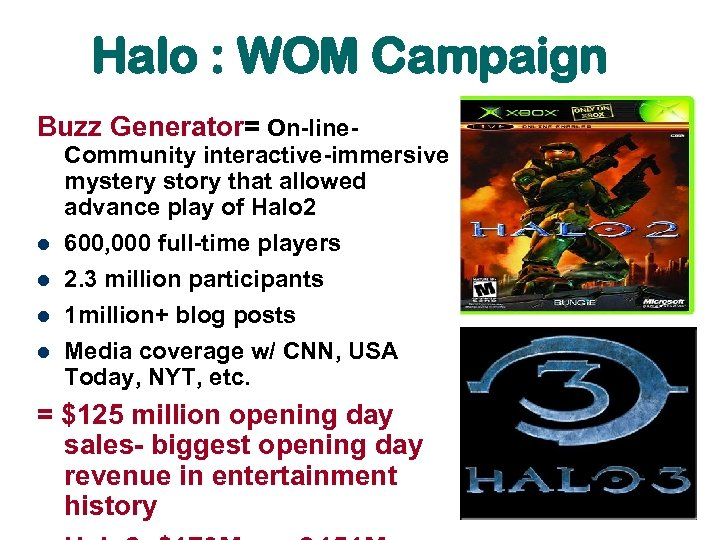 Halo : WOM Campaign Buzz Generator= On-line- l l Community interactive-immersive mystery story that