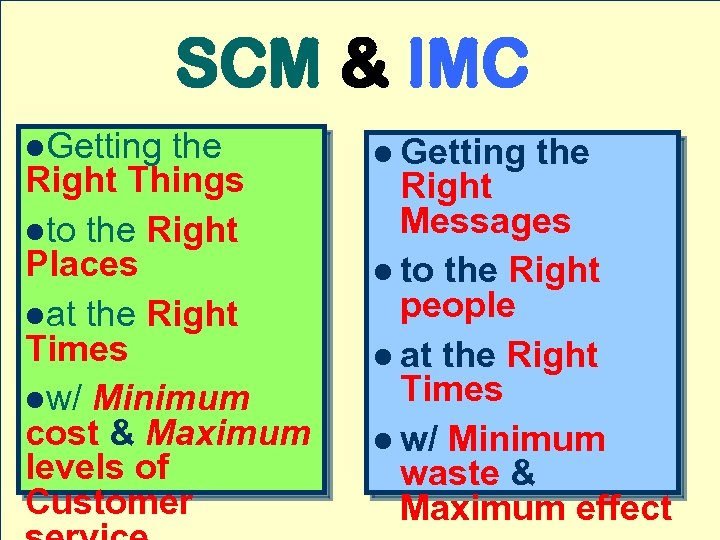SCM & IMC l. Getting the Right Things lto the Right Places lat the