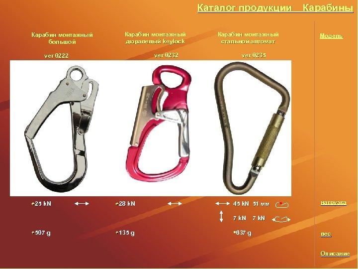 Каталог продукции Карабин монтажный большой Карабин монтажный дюралевый keylock ver 0232 ver 0222 25