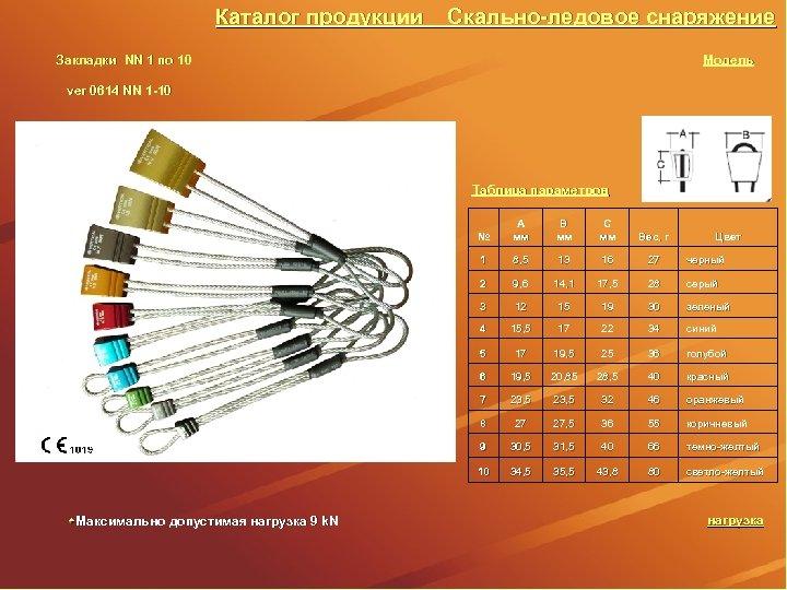 Каталог продукции Скально-ледовое снаряжение Модель Закладки NN 1 по 10 ver 0614 NN 1