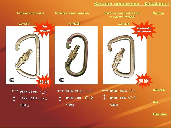 Каталог продукции Трапеция стальная ver 0207 Карабин овал стальной ver 0208 Карабин стальной «Люкс»