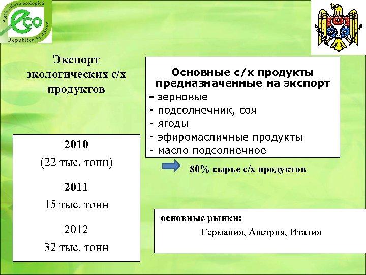 Экспорт экологических с/х продуктов 2010 (22 тыс. тонн) Основные с/х продукты предназначенные на экспорт