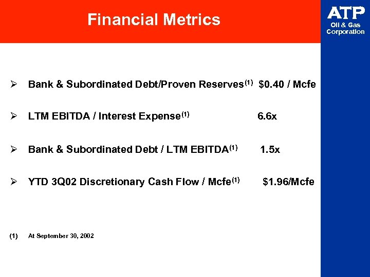ATP Financial Metrics Oil & Gas Corporation Ø Bank & Subordinated Debt/Proven Reserves(1) $0.