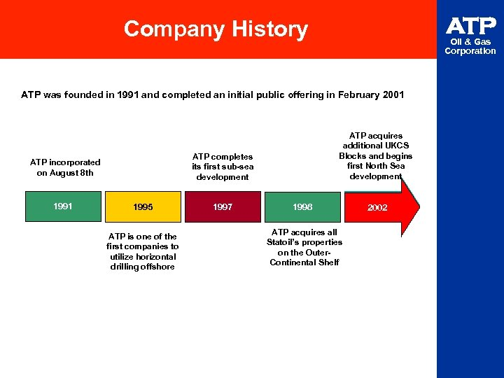 ATP Company History Oil & Gas Corporation ATP was founded in 1991 and completed