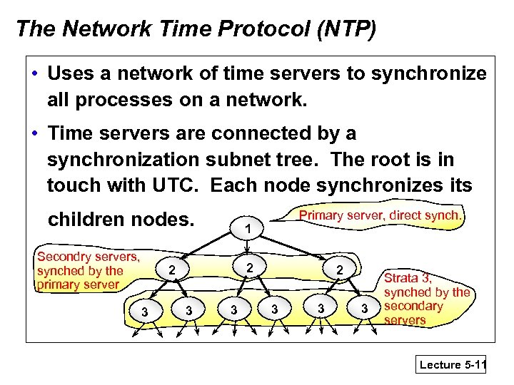 The Network Time Protocol (NTP) • Uses a network of time servers to synchronize