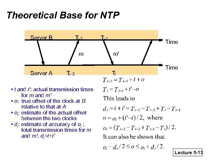 Theoretical Base for NTP Server B Ti-2 m Server A Ti- 3 Ti-1 Time