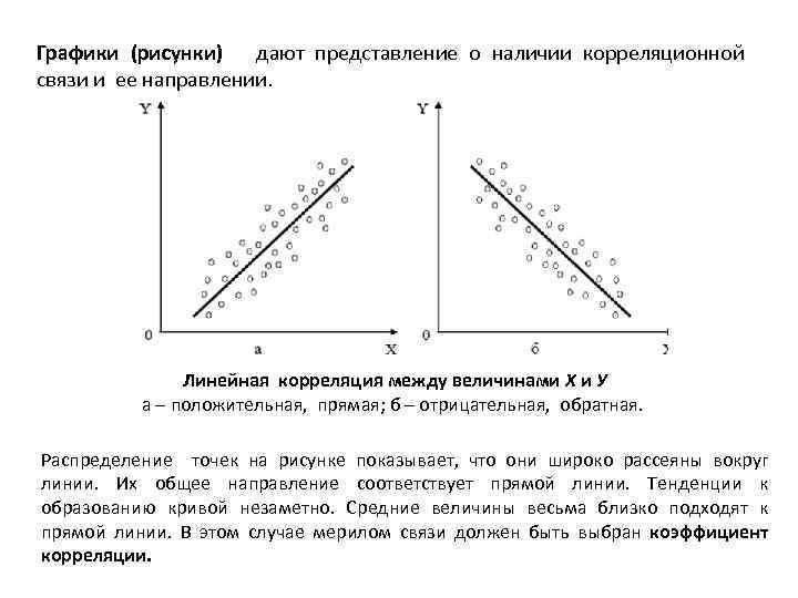 линейная корреляция картинки слогане