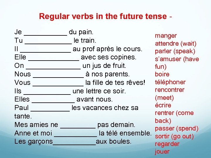 Regular verbs in the future tense Je ______ du pain. Tu ______ le train.