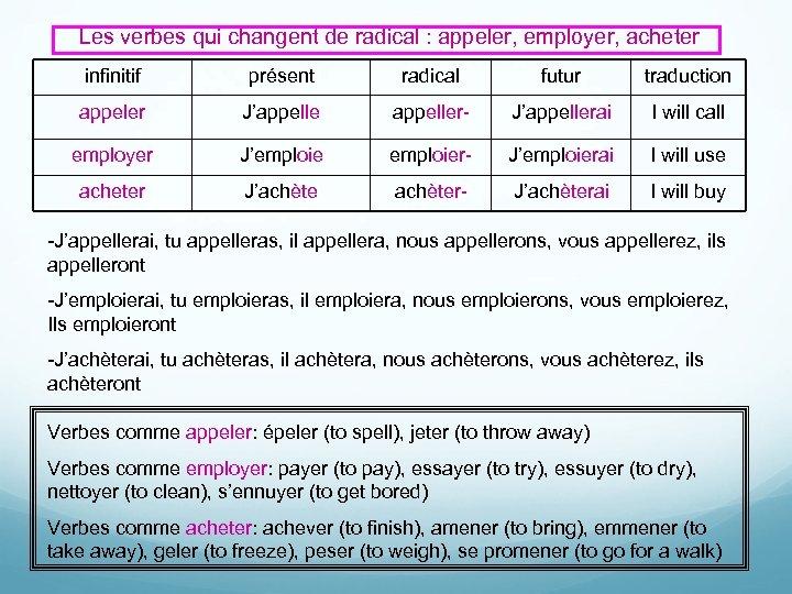 Les verbes qui changent de radical : appeler, employer, acheter infinitif présent radical futur