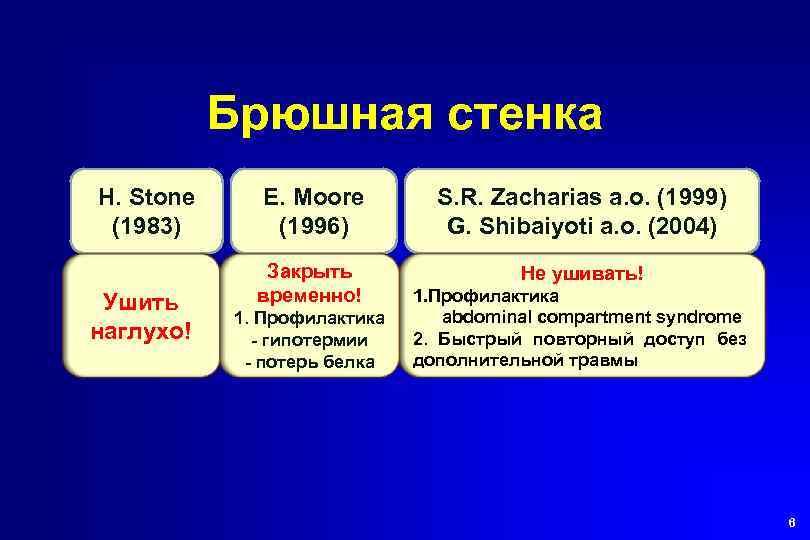 Брюшная стенка H. Stone (1983) Ушить наглухо! E. Moore (1996) Закрыть временно! 1. Профилактика