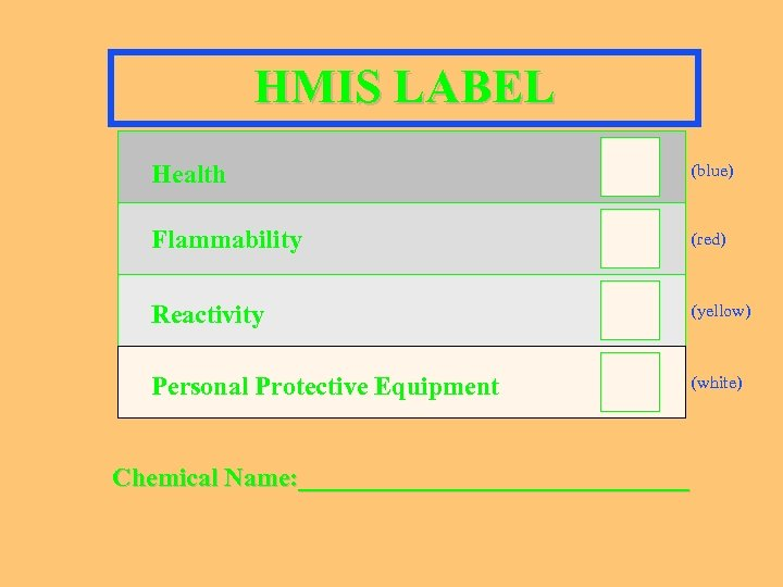 HMIS LABEL Health (blue) Flammability (red) Reactivity (yellow) Personal Protective Equipment (white) Chemical Name:
