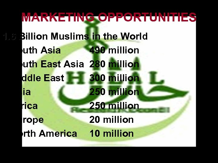 MARKETING OPPORTUNITIES 1. 6 Billion Muslims in the World • South Asia 490 million
