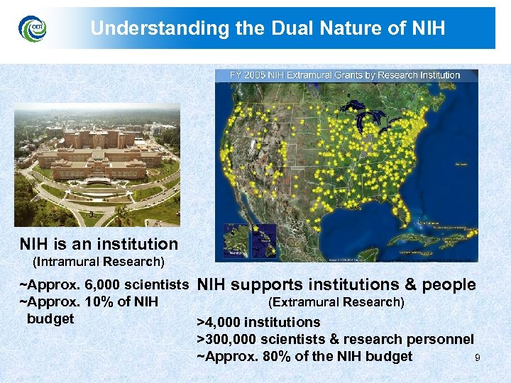 Understanding the Dual Nature of NIH is an institution (Intramural Research) ~Approx. 6, 000