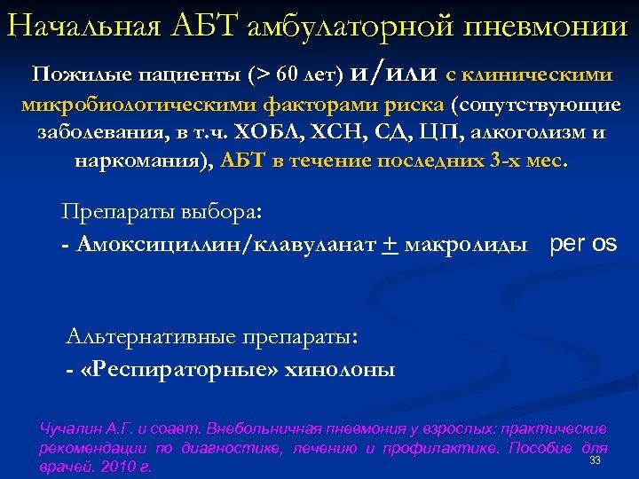 Начальная АБТ амбулаторной пневмонии Пожилые пациенты (> 60 лет) и/или с клиническими микробиологическими факторами