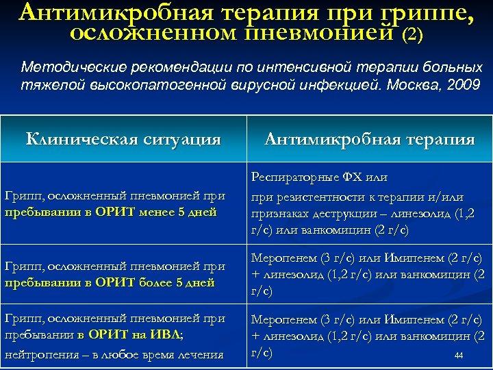 Антимикробная терапия при гриппе, осложненном пневмонией (2) Методические рекомендации по интенсивной терапии больных тяжелой