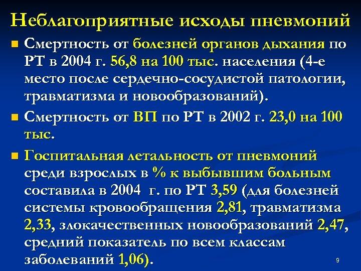 Неблагоприятные исходы пневмоний Смертность от болезней органов дыхания по РТ в 2004 г. 56,
