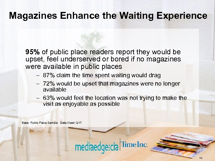 Magazines Enhance the Waiting Experience 95% of public place readers report they would be