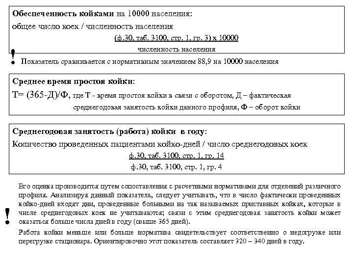 Обеспеченность койками на 10000 населения: общее число коек / численность населения ! (ф. 30,
