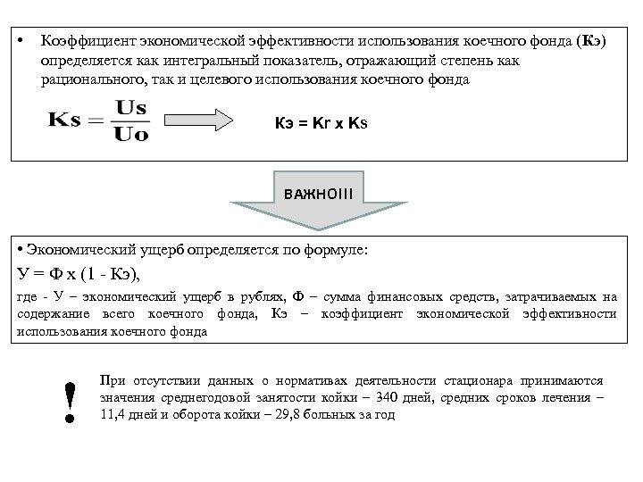• Коэффициент экономической эффективности использования коечного фонда (Кэ) определяется как интегральный показатель, отражающий