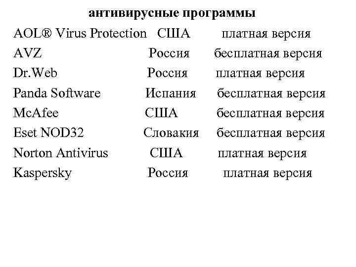 антивирусные программы AOL® Virus Protection США платная версия AVZ Россия бесплатная версия Dr. Web