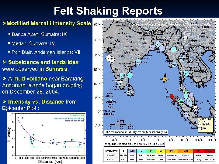 Felt Shaking Reports ØModified Mercalli Intensity Scale: § Banda Aceh, Sumatra: IX § Medan,