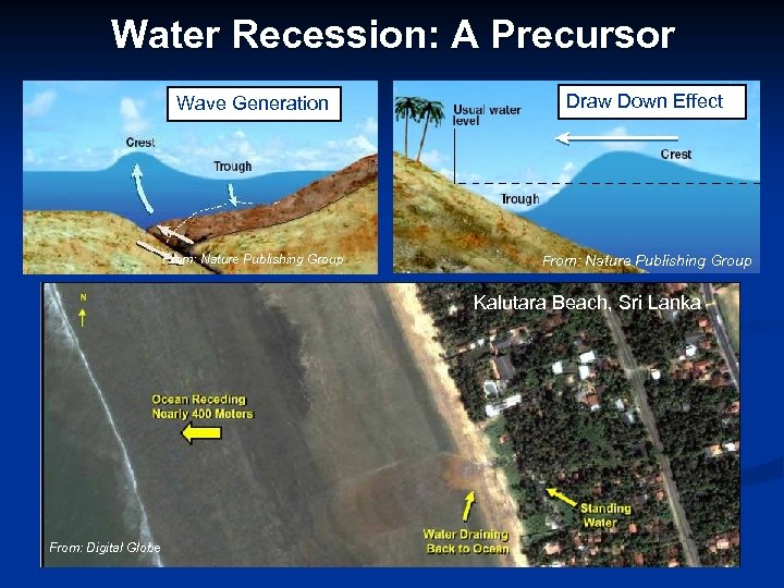 Water Recession: A Precursor Wave Generation Draw Down Effect From: Nature Publishing Group Kalutara