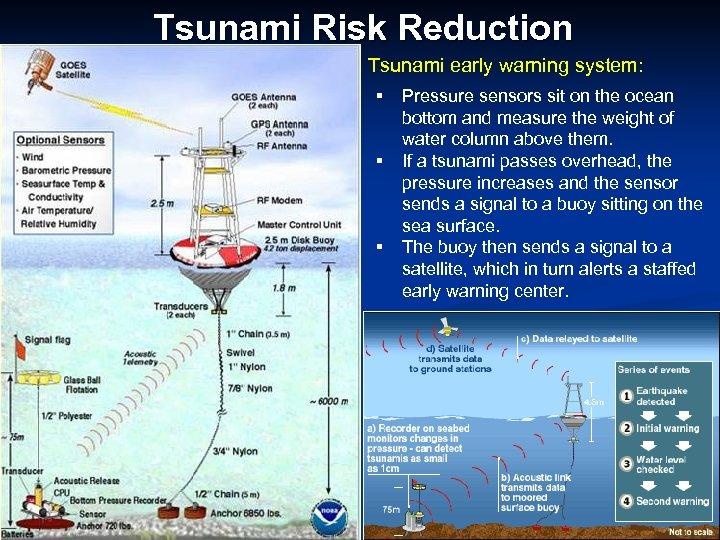 Tsunami Risk Reduction Tsunami early warning system: § § § Pressure sensors sit on