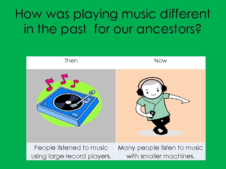 How was playing music different in the past for our ancestors? Then Now People