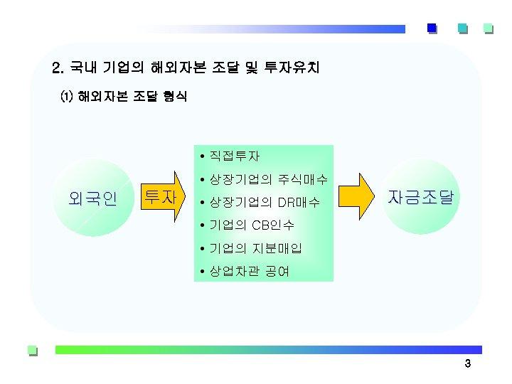 2. 국내 기업의 해외자본 조달 및 투자유치 ⑴ 해외자본 조달 형식 • 직접투자 •