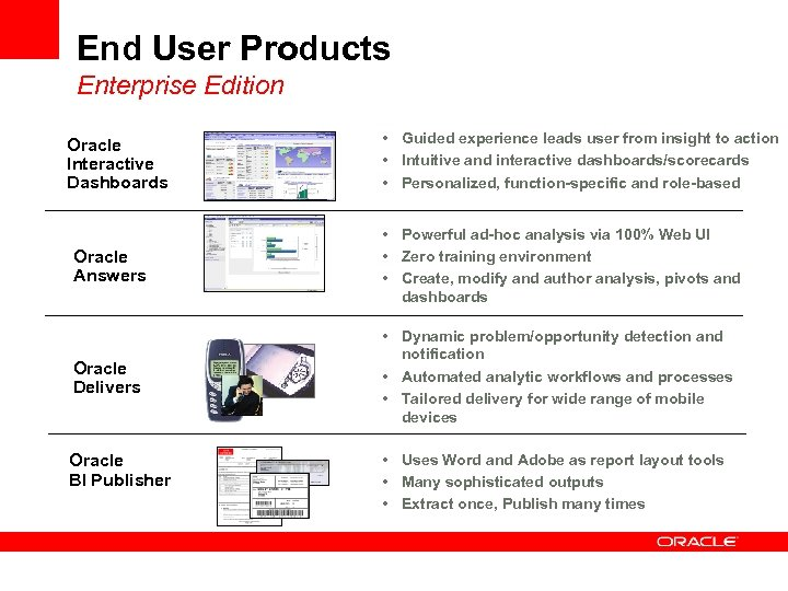 End User Products Enterprise Edition Oracle Interactive Dashboards • Guided experience leads user from