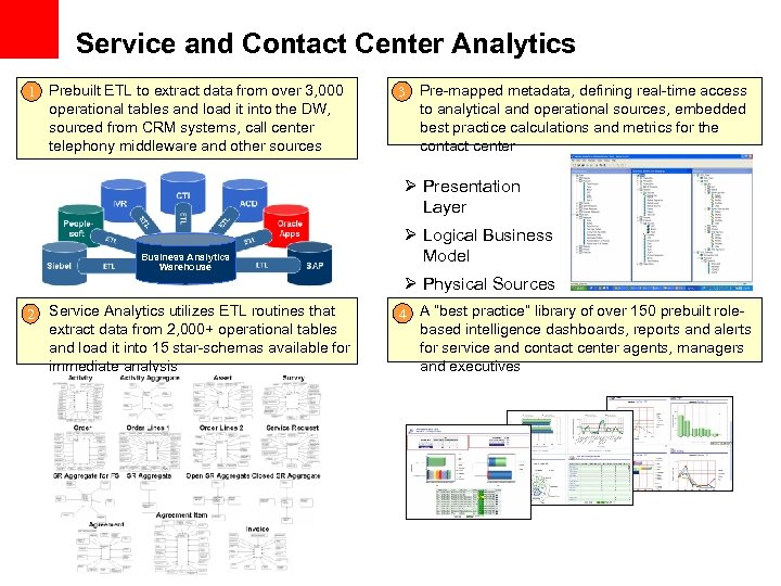 Service and Contact Center Analytics 1 Prebuilt ETL to extract data from over 3,