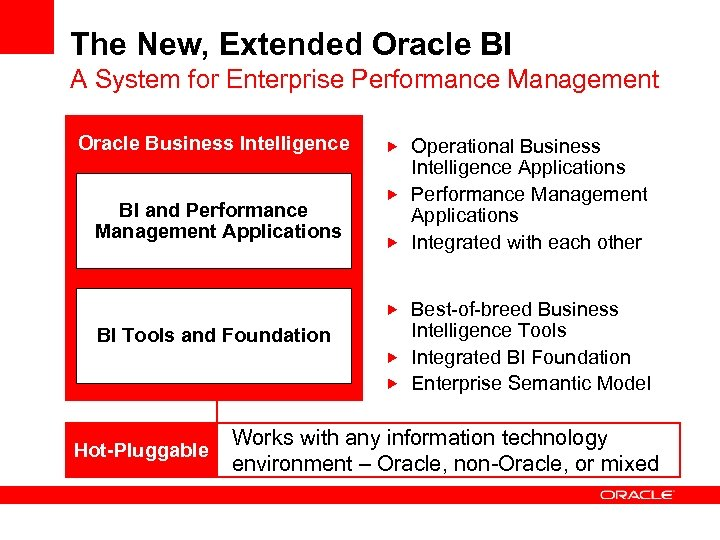 The New, Extended Oracle BI A System for Enterprise Performance Management Oracle Business Intelligence