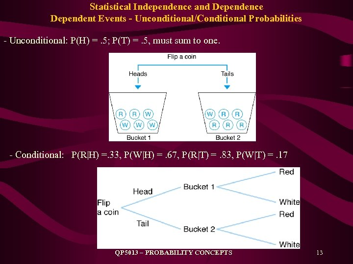 Statistical Independence and Dependence Dependent Events - Unconditional/Conditional Probabilities - Unconditional: P(H) =. 5;