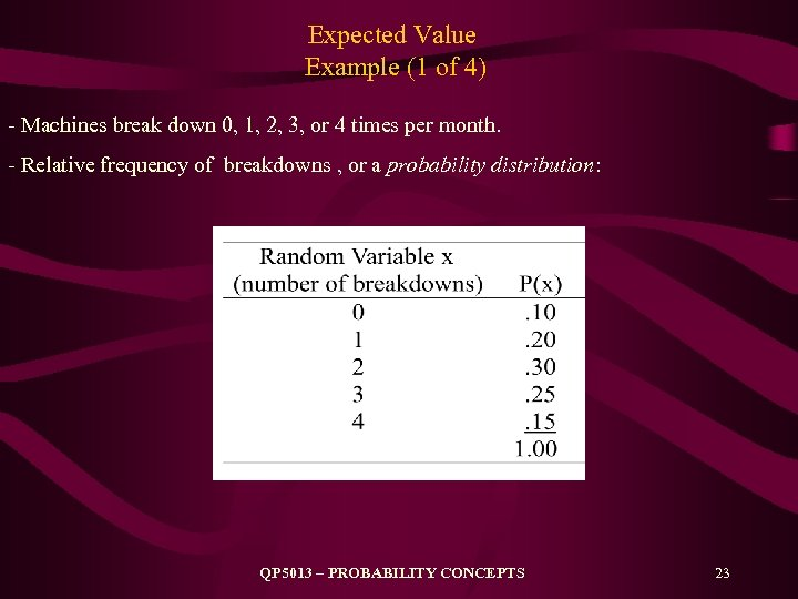 Expected Value Example (1 of 4) - Machines break down 0, 1, 2, 3,