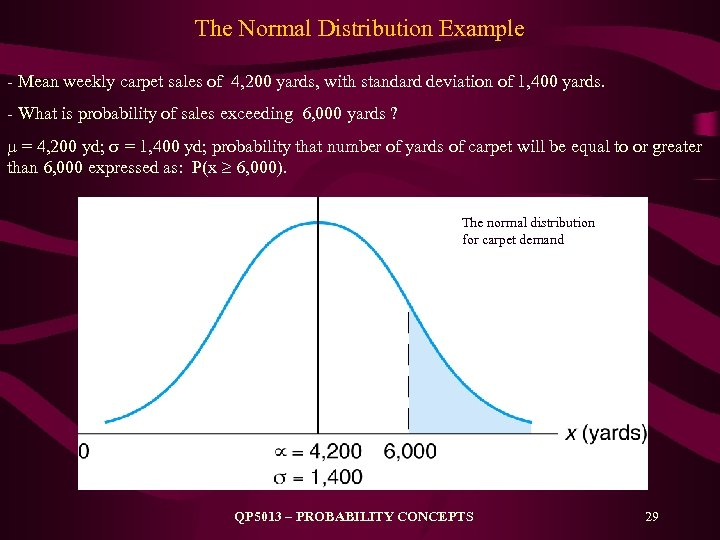 The Normal Distribution Example - Mean weekly carpet sales of 4, 200 yards, with