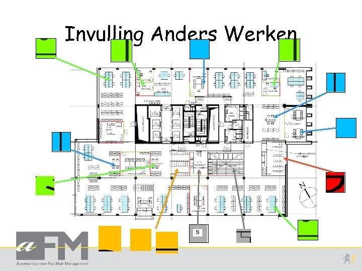 Invulling Anders Werken