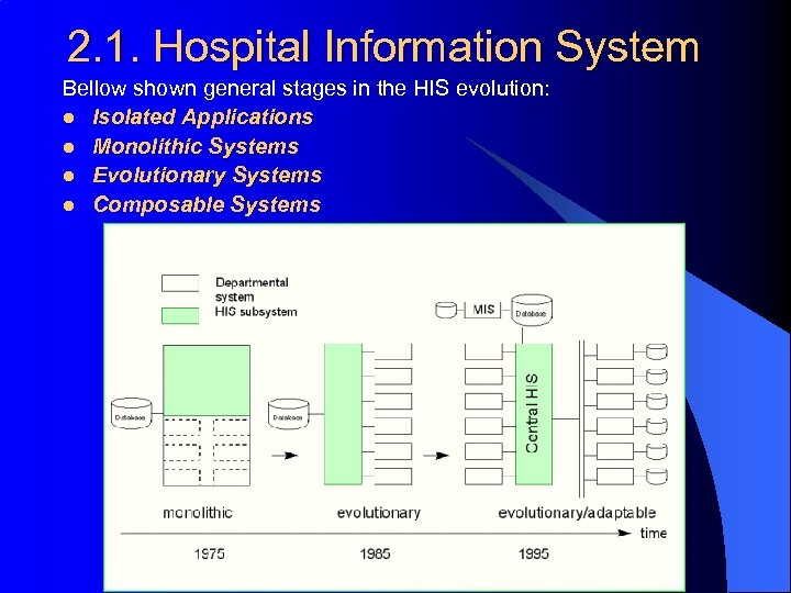 2. 1. Hospital Information System Bellow shown general stages in the HIS evolution: l