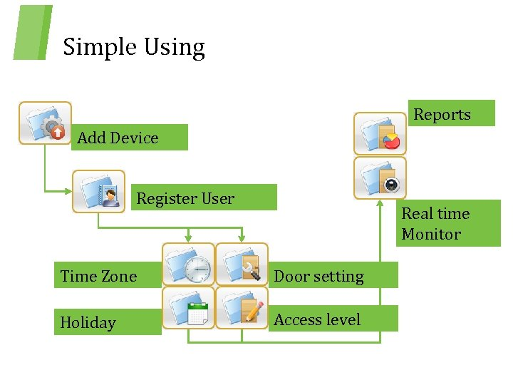 Simple Using Reports Add Device Register User Real time Monitor Time Zone Door setting
