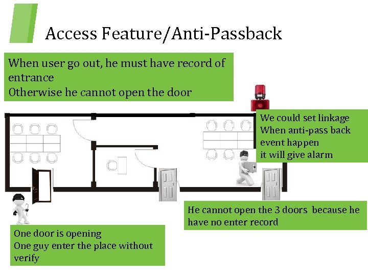 Access Feature/Anti-Passback When user go out, he must have record of entrance Otherwise he