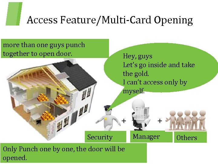 Access Feature/Multi-Card Opening more than one guys punch together to open door. Hey, guys