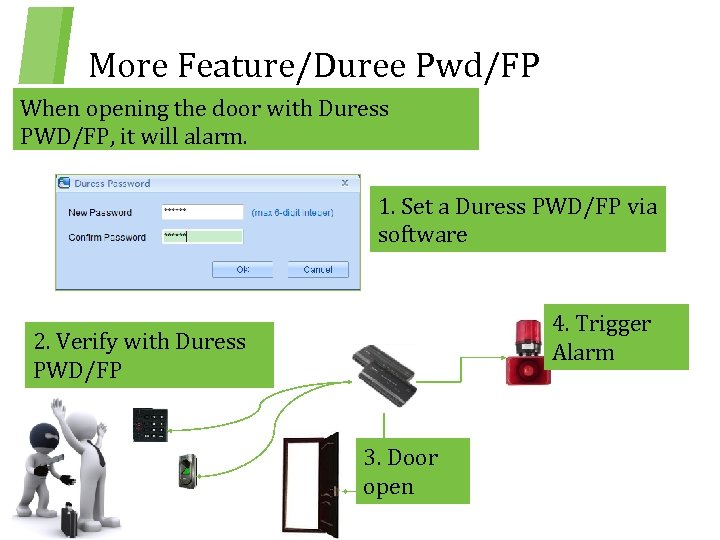 More Feature/Duree Pwd/FP When opening the door with Duress PWD/FP, it will alarm. 1.