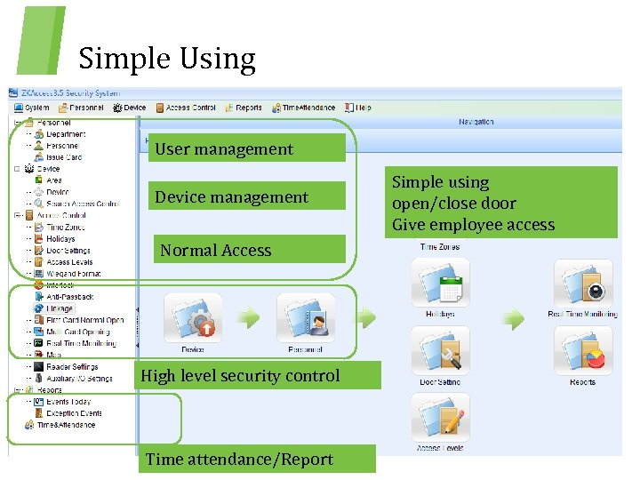 Simple Using User management Device management Normal Access High level security control Time attendance/Report