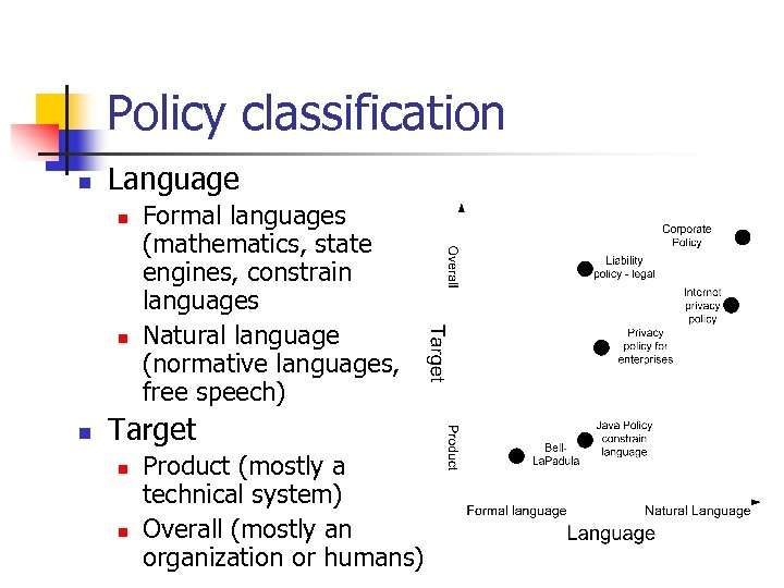 Policy classification n Language n n n Formal languages (mathematics, state engines, constrain languages