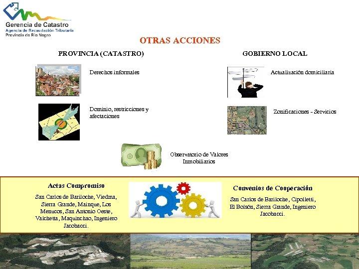 OTRAS ACCIONES PROVINCIA (CATASTRO) GOBIERNO LOCAL Actualización domiciliaria Derechos informales Dominio, restricciones y afectaciones