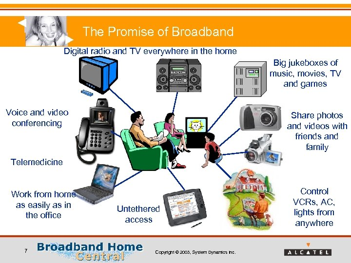 The Promise of Broadband Digital radio and TV everywhere in the home Big jukeboxes