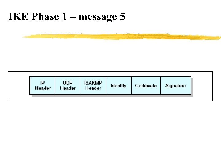 IKE Phase 1 – message 5