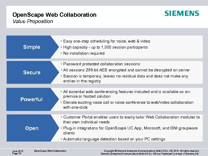 Open. Scape Web Collaboration Value Proposition Simple § Easy one-step scheduling for voice, web