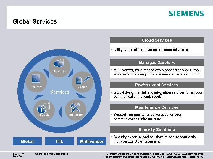 Global Services Cloud Services § Utility-based off-premise cloud communications Managed Services § Multi-vendor, multi-technology