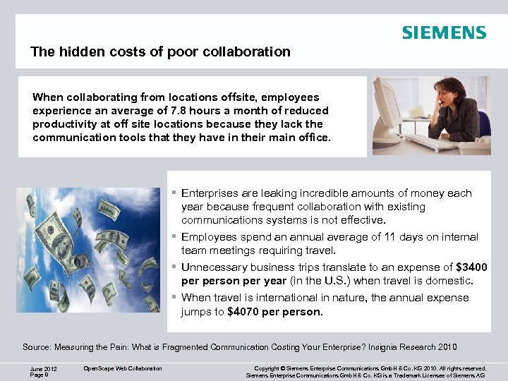 The hidden costs of poor collaboration When collaborating from locations offsite, employees experience an
