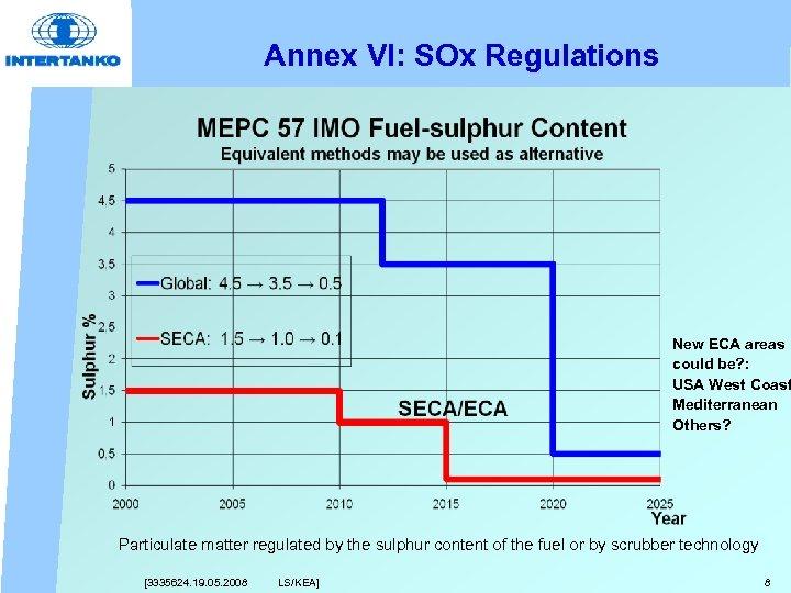 Annex VI: SOx Regulations New ECA areas could be? : USA West Coast Mediterranean